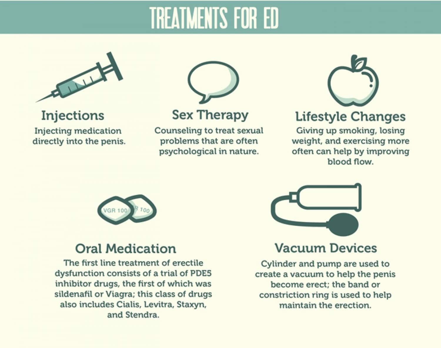 treatments for ed