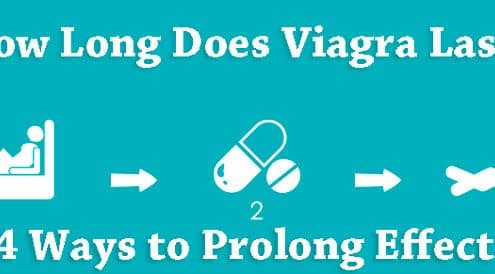 Smart Ways for use Viagra Effective