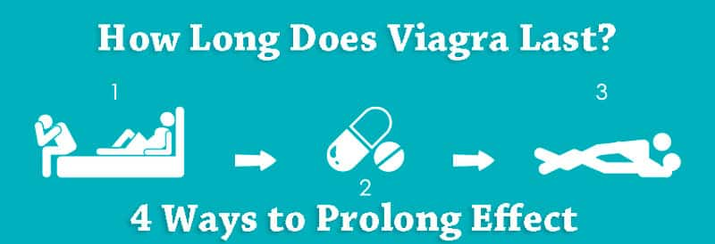 How Long Does Viagra Last And Smart Ways To Prolong Its Effect